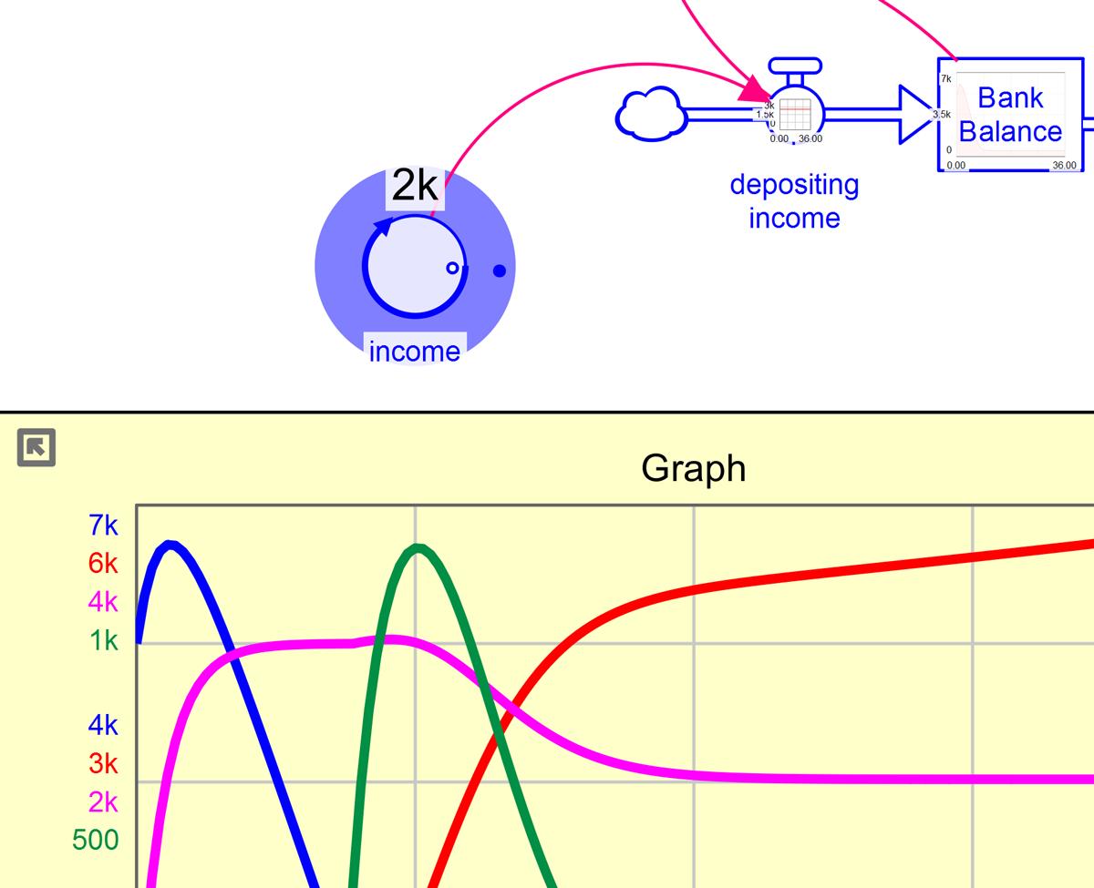 Diagram Architecture Ponents likewise Diagram Architecture Ponents further Conferencias likewise  on servei de suport ponent tarrega dol