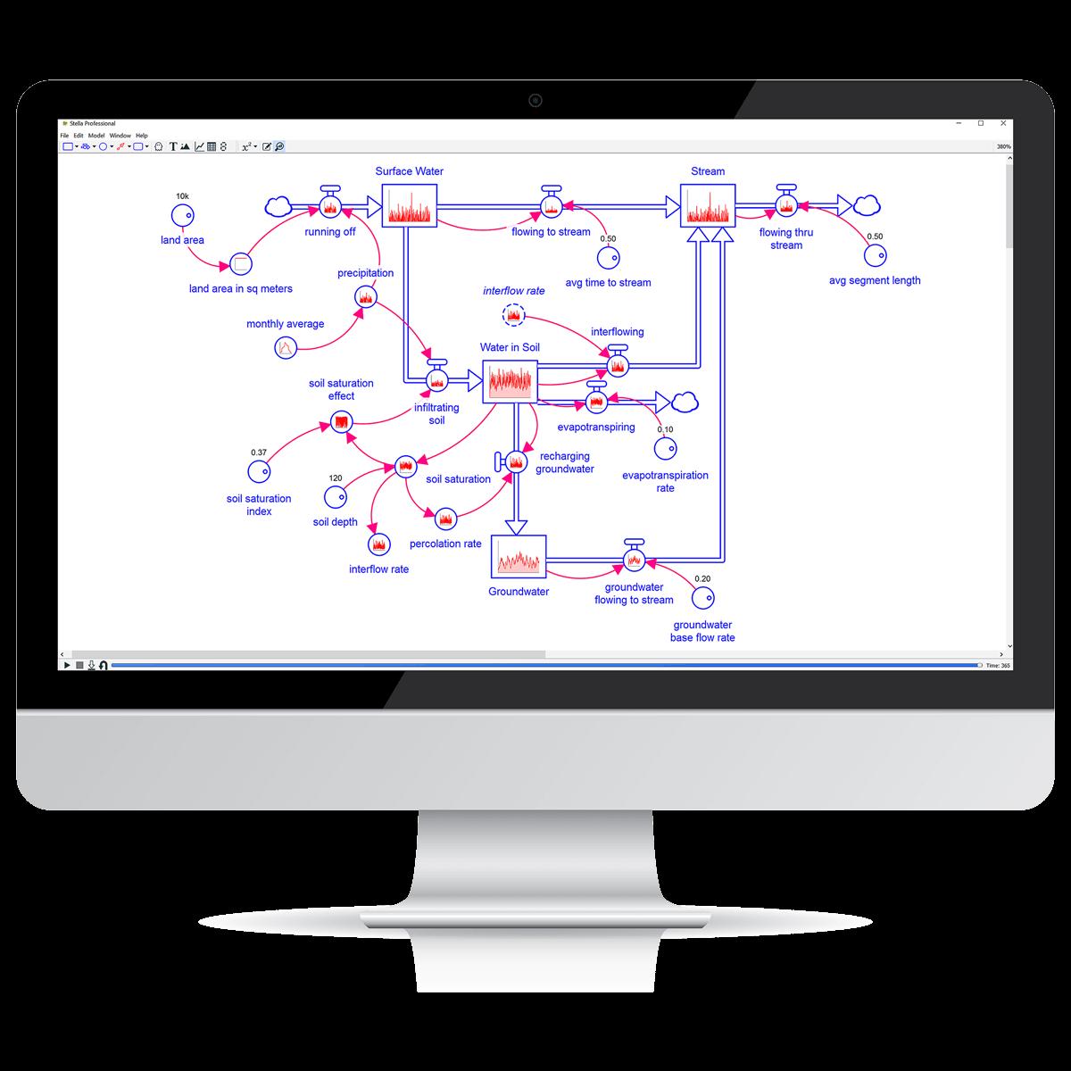 Home Designer Pro  Product Key Ca P Dvd Lg Quest Strom - Professional home designer